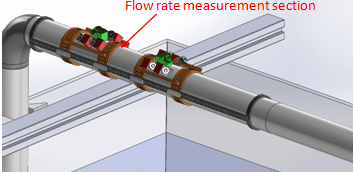 Ultrasonic flow measurement close to a pipe bent